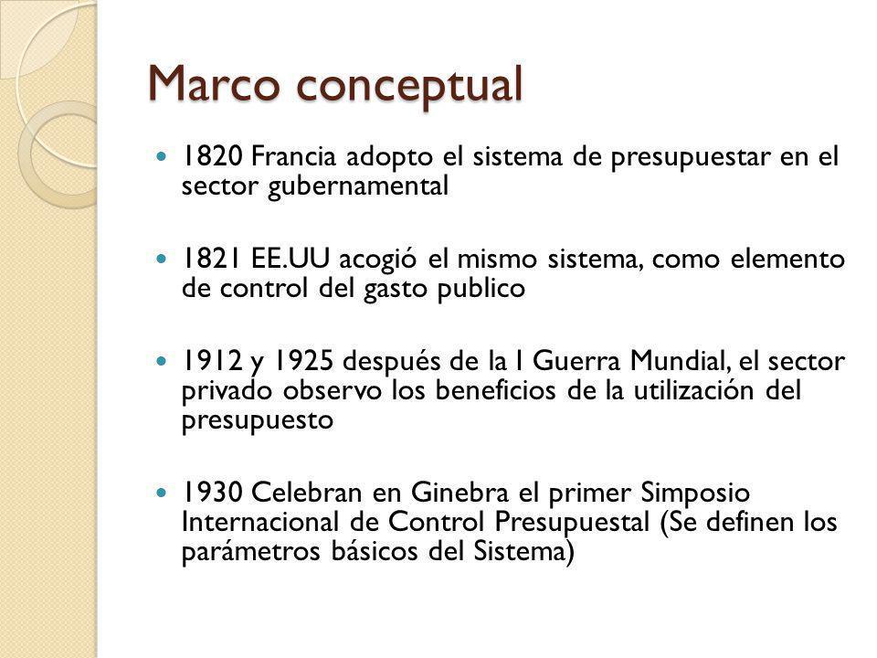 Marco conceptual 1820 Francia adopto el sistema de presupuestar en el sector gubernamental 1821 EE.UU acogió el mismo sistema, como elemento de contro