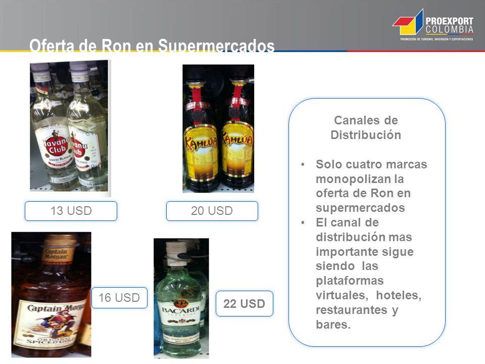 Oferta de Ron en Supermercados Canales de Distribución Solo cuatro marcas monopolizan la oferta de Ron en supermercados El canal de distribución mas i