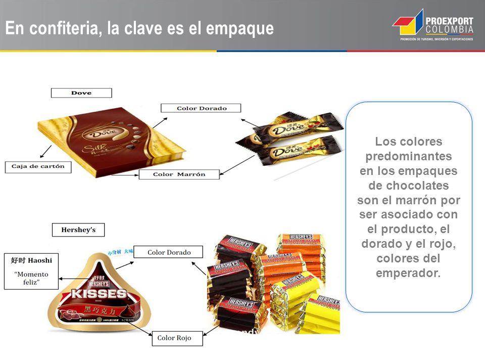 En confiteria, la clave es el empaque Los colores predominantes en los empaques de chocolates son el marrón por ser asociado con el producto, el dorad