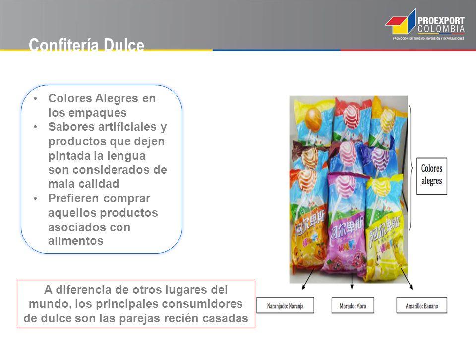 Confitería Dulce Colores Alegres en los empaques Sabores artificiales y productos que dejen pintada la lengua son considerados de mala calidad Prefier