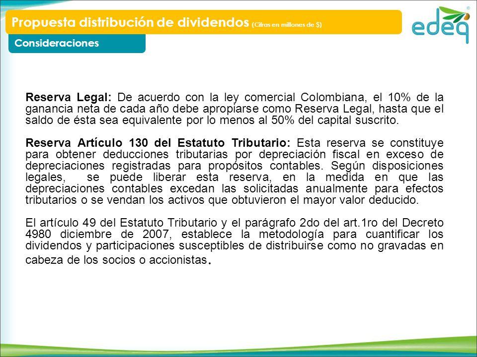 Reserva Legal: De acuerdo con la ley comercial Colombiana, el 10% de la ganancia neta de cada año debe apropiarse como Reserva Legal, hasta que el sal