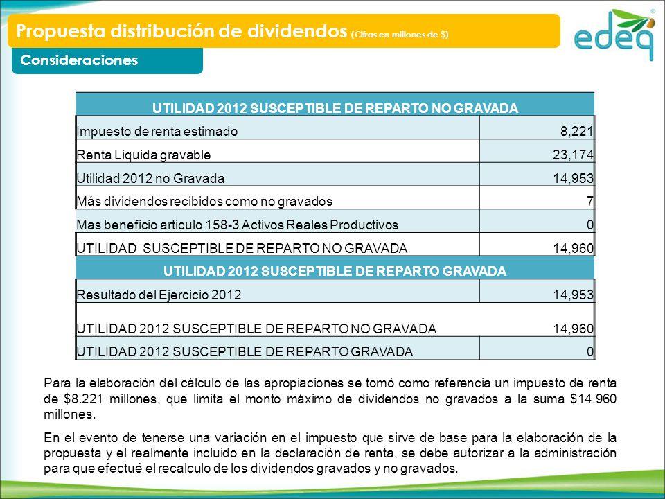 Para la elaboración del cálculo de las apropiaciones se tomó como referencia un impuesto de renta de $8.221 millones, que limita el monto máximo de di