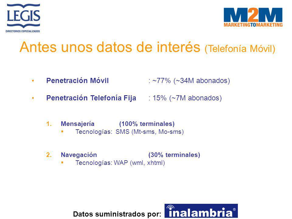 Antes unos datos de interés (Telefonía Móvil) Datos suministrados por: Penetración Móvil: ~77% (~34M abonados) Penetración Telefonía Fija: 15% (~7M ab