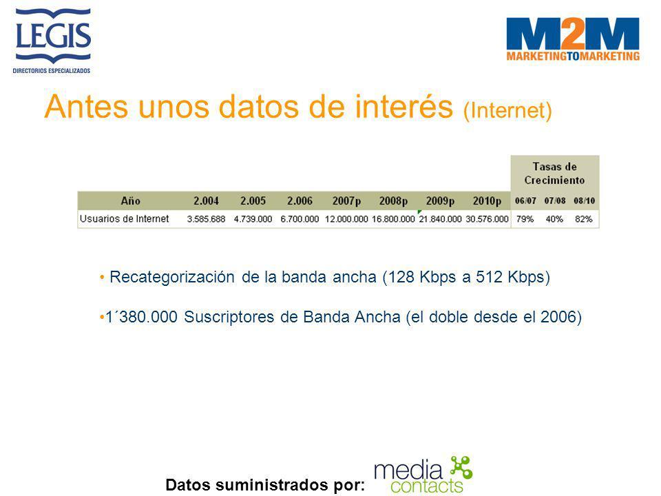 Antes unos datos de interés (Internet) Datos suministrados por: Recategorización de la banda ancha (128 Kbps a 512 Kbps) 1´380.000 Suscriptores de Ban