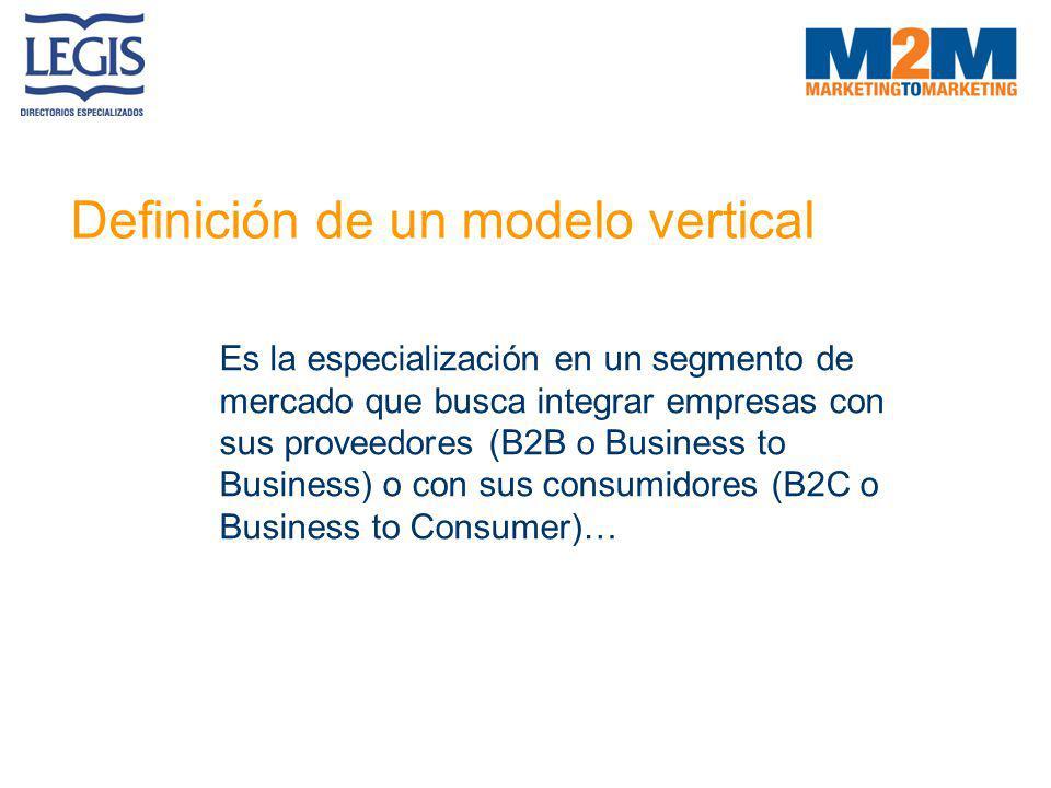 Definición de un modelo vertical Es la especialización en un segmento de mercado que busca integrar empresas con sus proveedores (B2B o Business to Bu