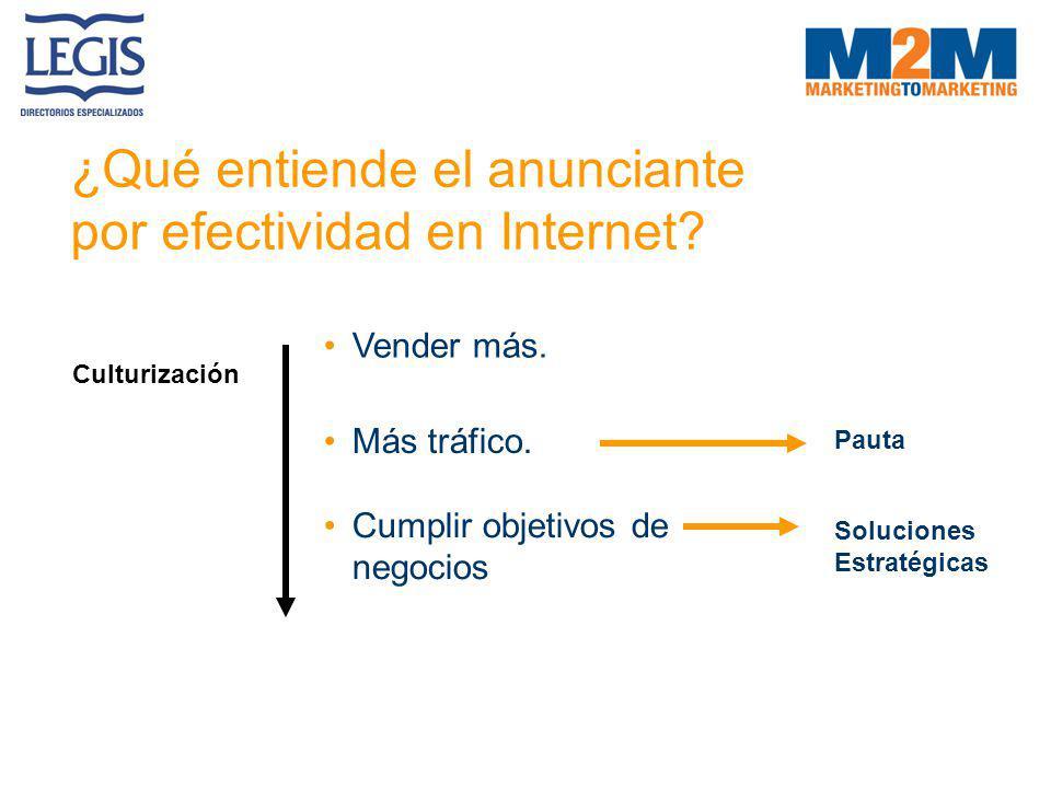¿Qué entiende el anunciante por efectividad en Internet? Más tráfico. Culturización Pauta Soluciones Estratégicas Vender más. Cumplir objetivos de neg