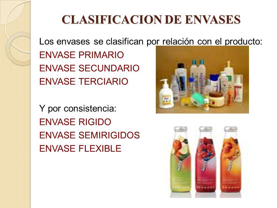 CLASIFICACION DE ENVASES Los envases se clasifican por relación con el producto: ENVASE PRIMARIO ENVASE SECUNDARIO ENVASE TERCIARIO Y por consistencia