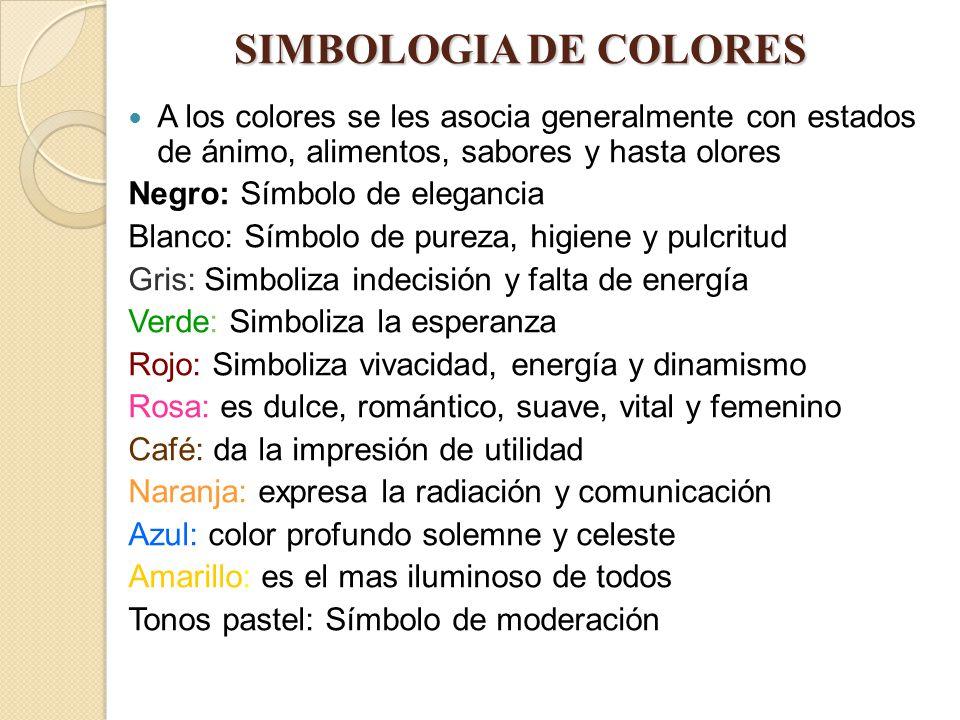 SIMBOLOGIA DE COLORES A los colores se les asocia generalmente con estados de ánimo, alimentos, sabores y hasta olores Negro: Símbolo de elegancia Bla