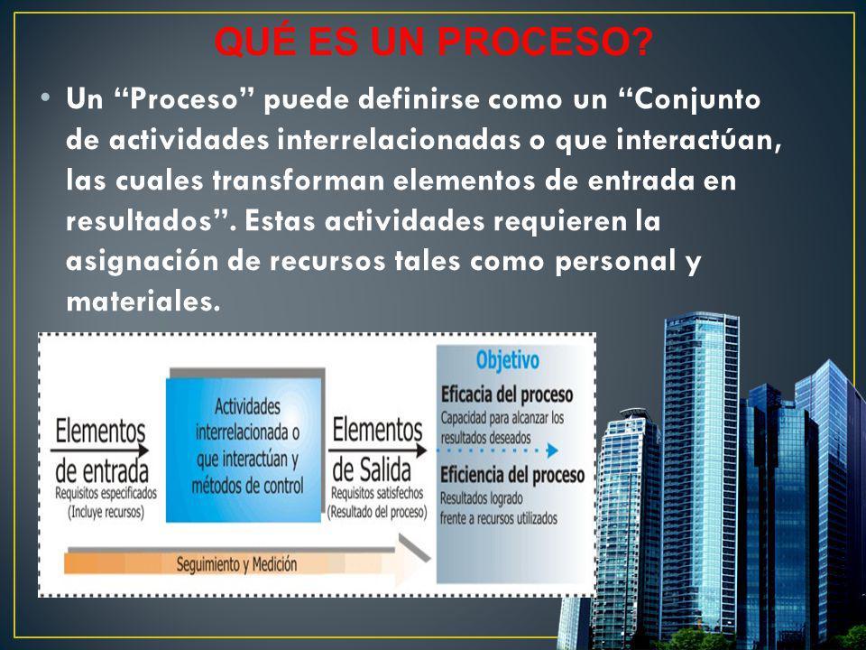 Un Proceso puede definirse como un Conjunto de actividades interrelacionadas o que interactúan, las cuales transforman elementos de entrada en resulta