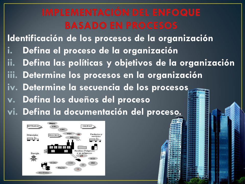 Identificación de los procesos de la organización i.Defina el proceso de la organización ii.Defina las políticas y objetivos de la organización iii.De