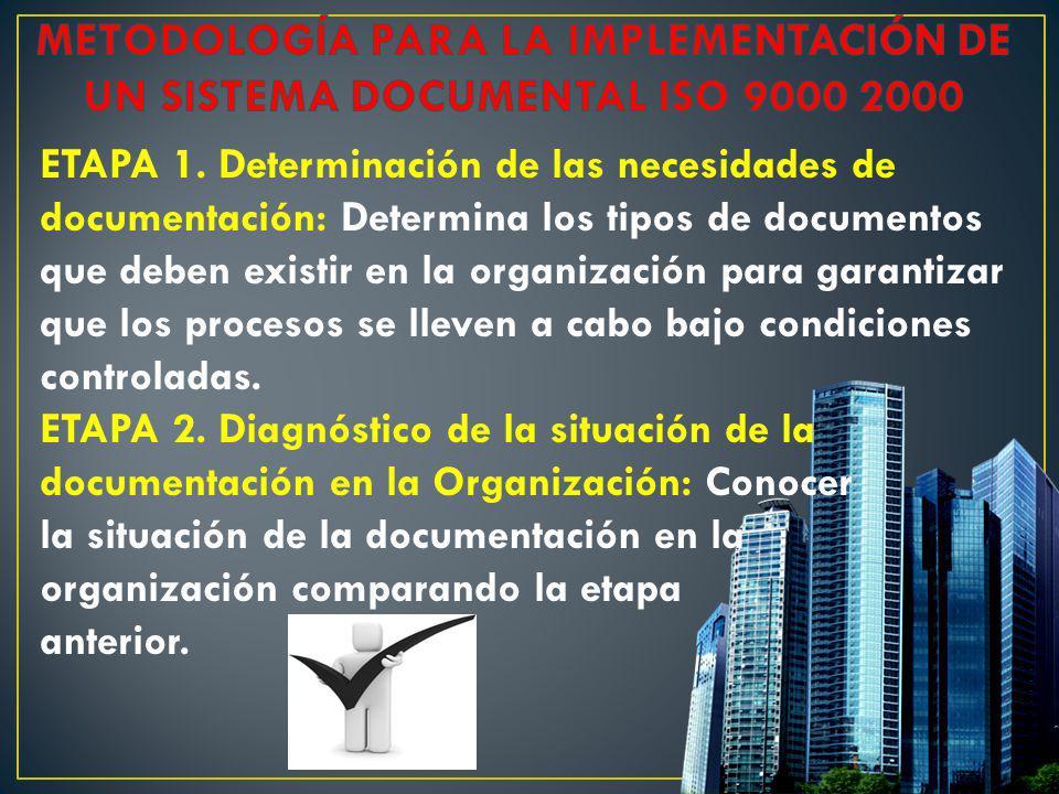 ETAPA 1. Determinación de las necesidades de documentación: Determina los tipos de documentos que deben existir en la organización para garantizar que