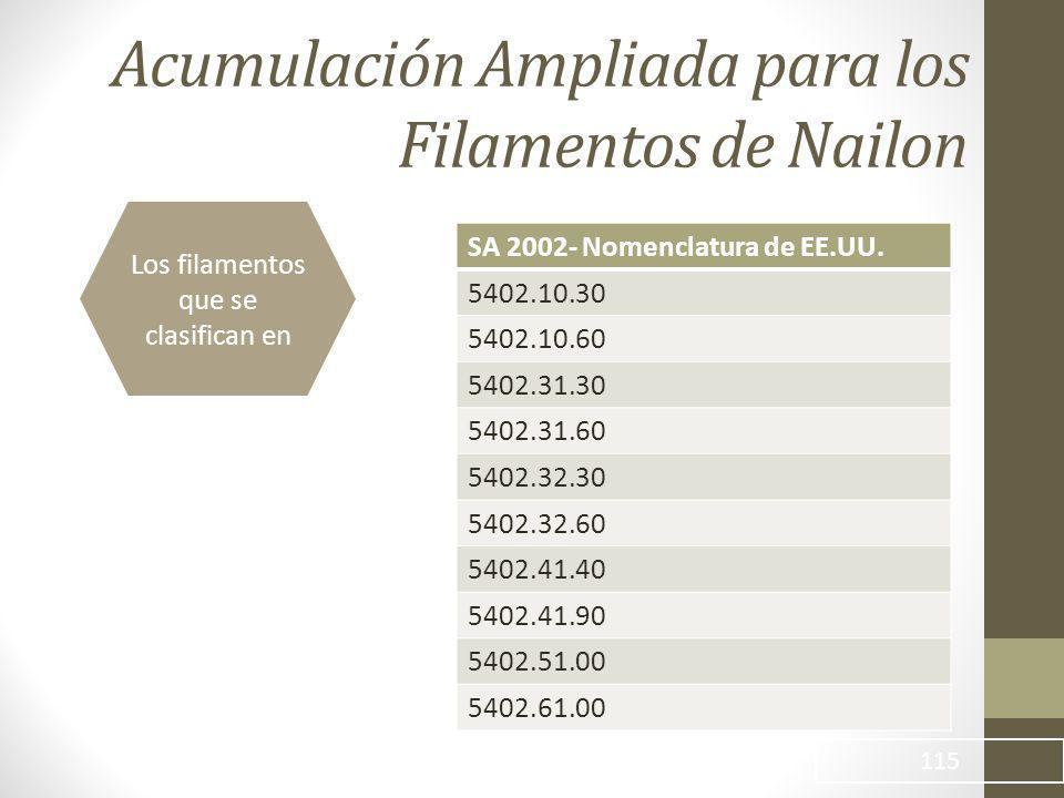 Acumulación Ampliada para los Filamentos de Nailon 115 Los filamentos que se clasifican en SA 2002- Nomenclatura de EE.UU.
