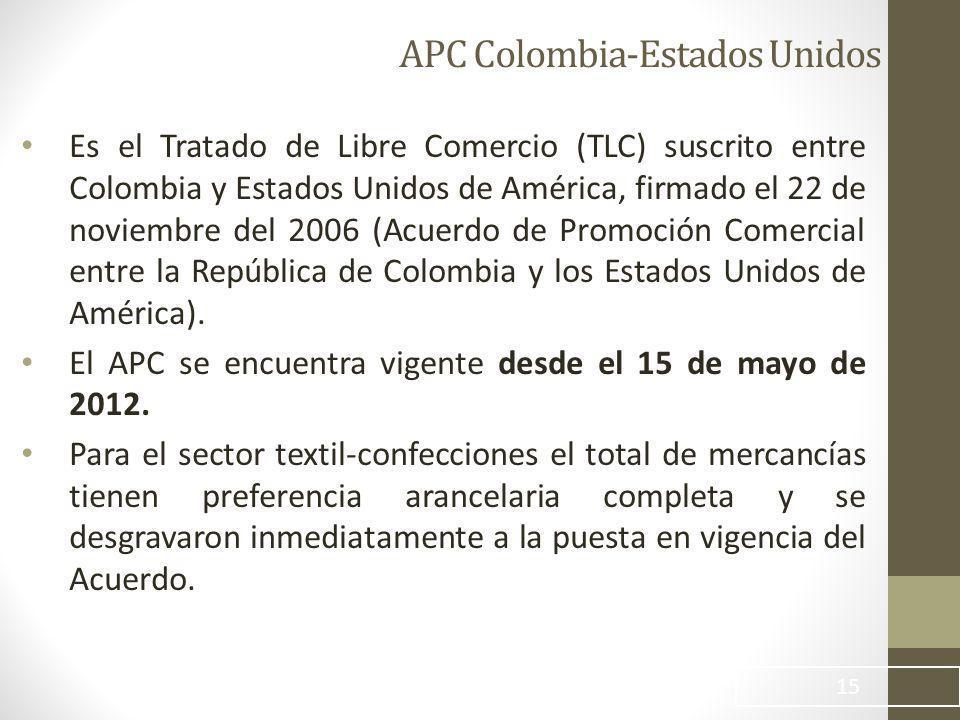 APC Colombia-Estados Unidos Es el Tratado de Libre Comercio (TLC) suscrito entre Colombia y Estados Unidos de América, firmado el 22 de noviembre del 2006 (Acuerdo de Promoción Comercial entre la República de Colombia y los Estados Unidos de América).