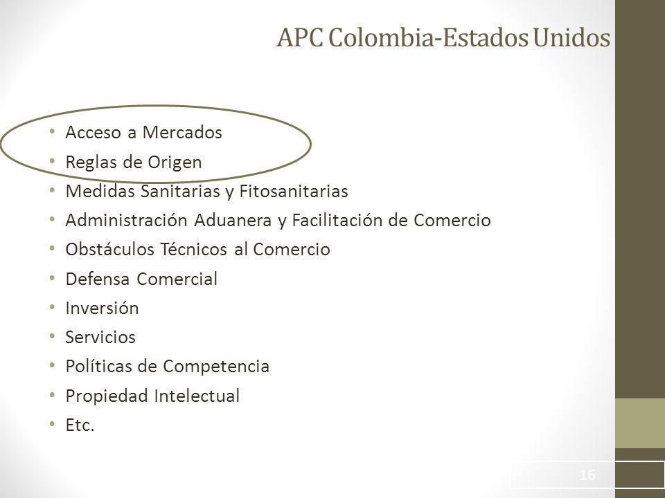 APC Colombia-Estados Unidos Acceso a Mercados Reglas de Origen Medidas Sanitarias y Fitosanitarias Administración Aduanera y Facilitación de Comercio Obstáculos Técnicos al Comercio Defensa Comercial Inversión Servicios Políticas de Competencia Propiedad Intelectual Etc.