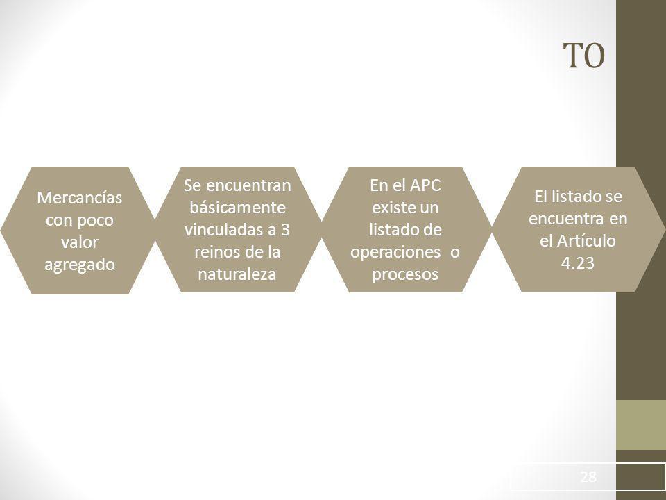 TO 28 Mercancías con poco valor agregado Se encuentran básicamente vinculadas a 3 reinos de la naturaleza En el APC existe un listado de operaciones o procesos El listado se encuentra en el Artículo 4.23