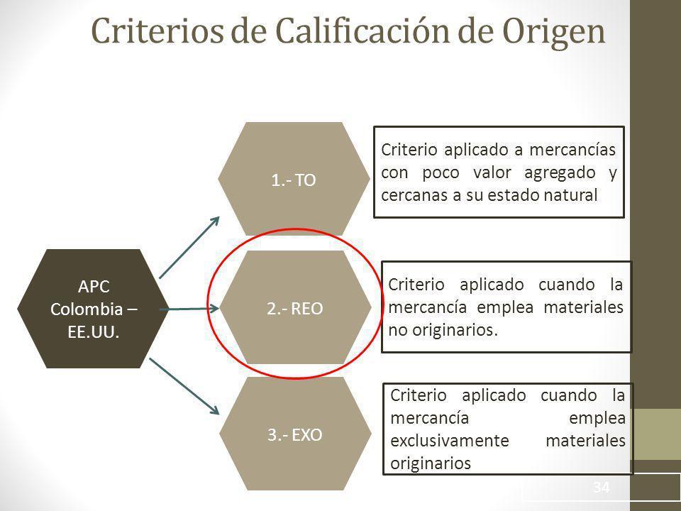 Criterios de Calificación de Origen 34 APC Colombia – EE.UU.