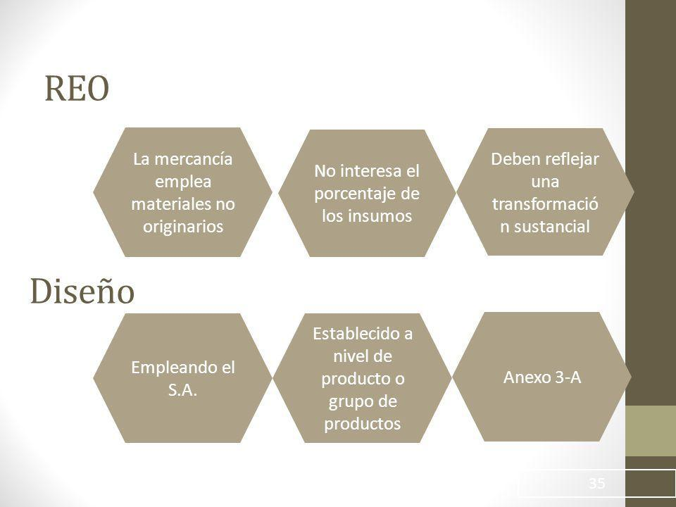 REO 35 La mercancía emplea materiales no originarios No interesa el porcentaje de los insumos Diseño Empleando el S.A.