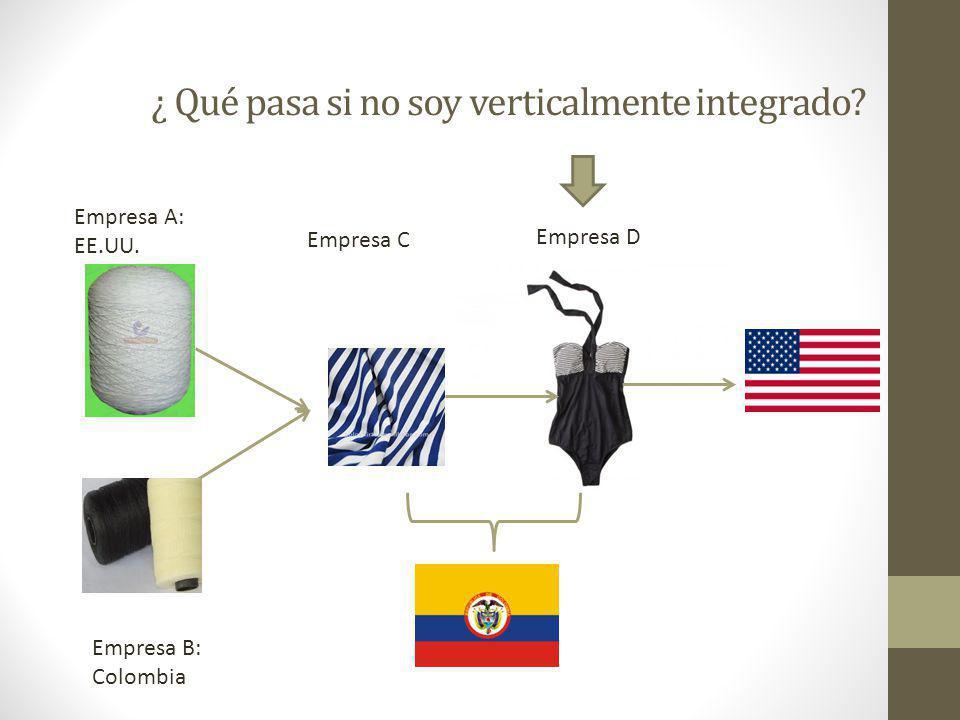 Materiales Indirectos Los materiales indirectos no serán considerados a fin de determinar el origen de una mercancía.