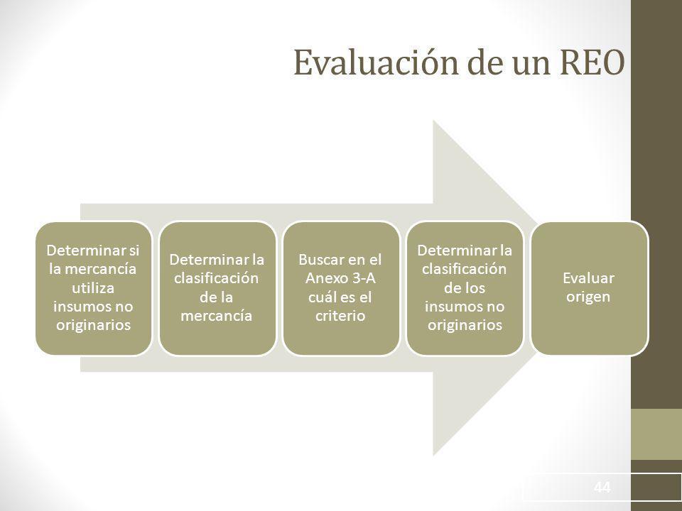Evaluación de un REO 44 Determinar si la mercancía utiliza insumos no originarios Determinar la clasificación de la mercancía Buscar en el Anexo 3-A cuál es el criterio Determinar la clasificación de los insumos no originarios Evaluar origen