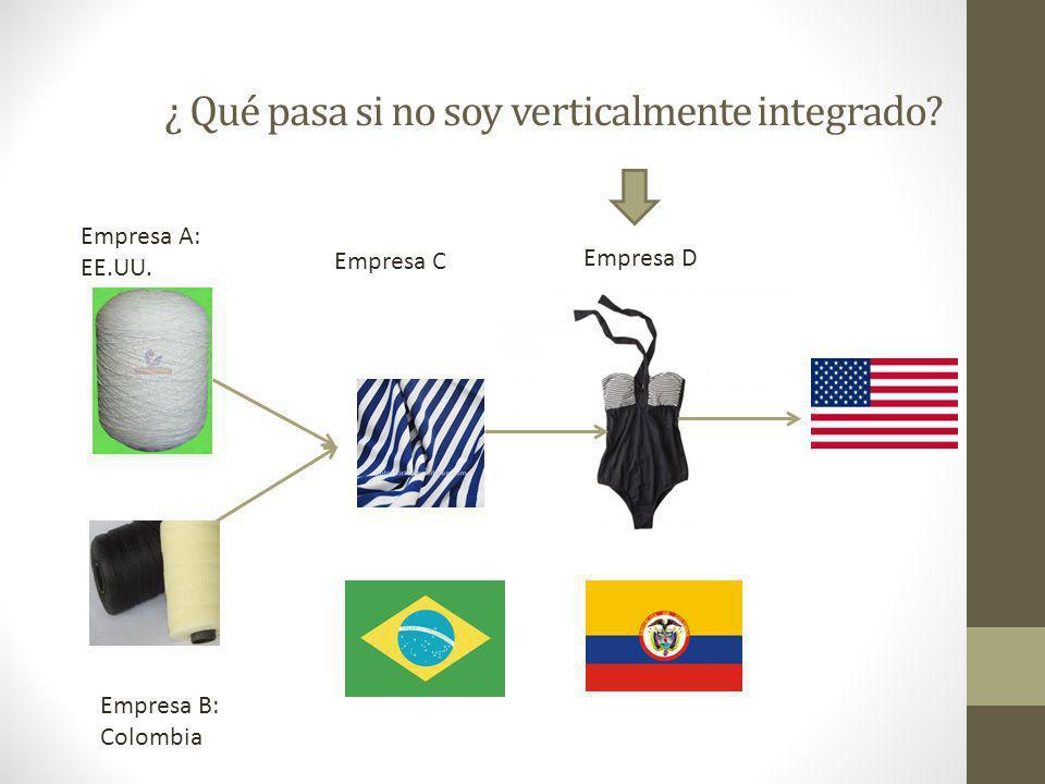 ¿ Qué pasa si no soy verticalmente integrado.Empresa D Empresa C Empresa A: EE.UU.