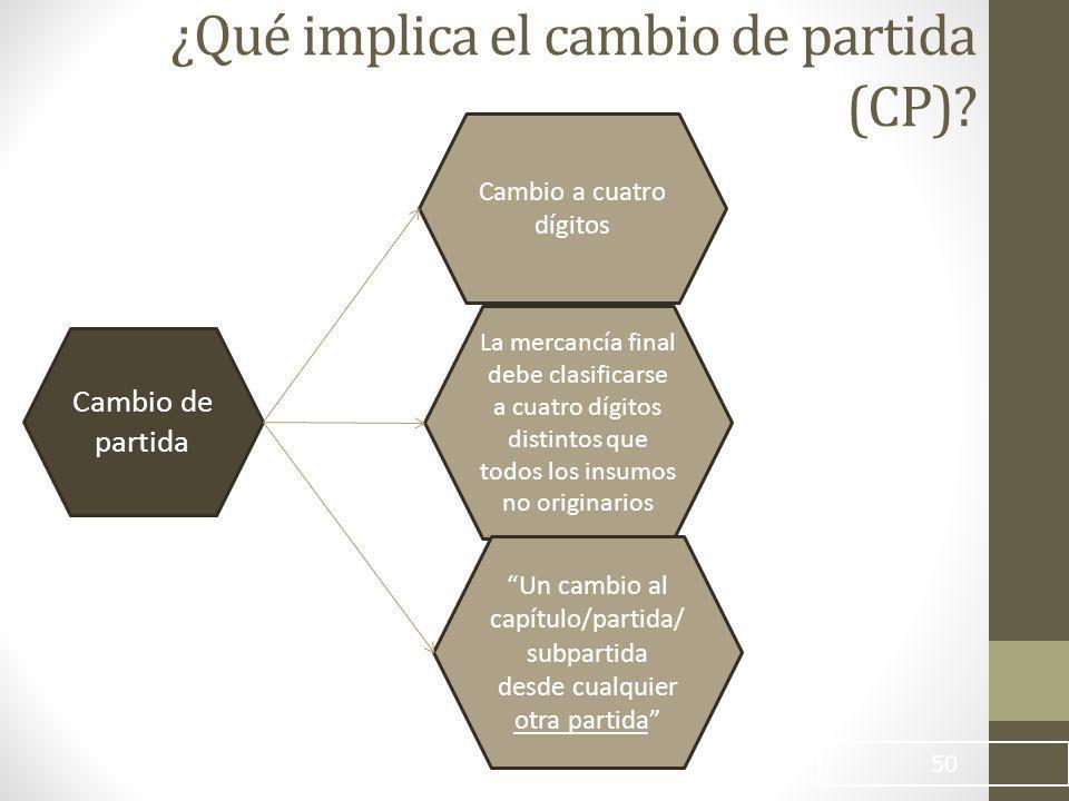 50 ¿Qué implica el cambio de partida (CP).