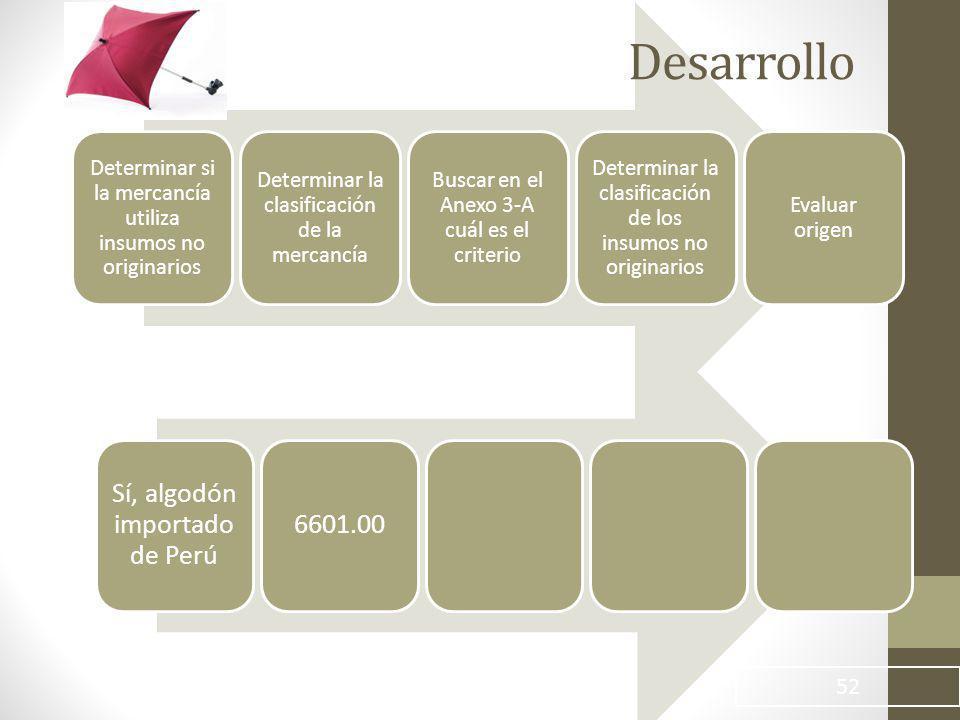 52 Determinar si la mercancía utiliza insumos no originarios Determinar la clasificación de la mercancía Buscar en el Anexo 3-A cuál es el criterio Determinar la clasificación de los insumos no originarios Evaluar origen Sí, algodón importado de Perú 6601.00 Desarrollo