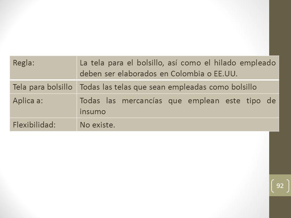 92 Regla:La tela para el bolsillo, así como el hilado empleado deben ser elaborados en Colombia o EE.UU.