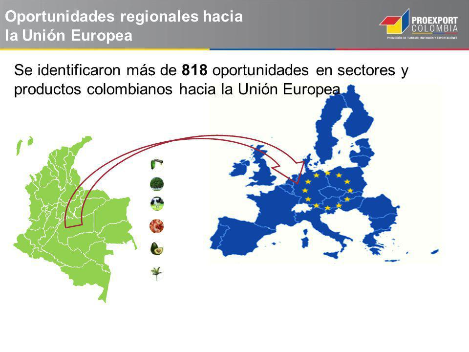 Oportunidades regionales hacia la Unión Europea Se identificaron más de 818 oportunidades en sectores y productos colombianos hacia la Unión Europea