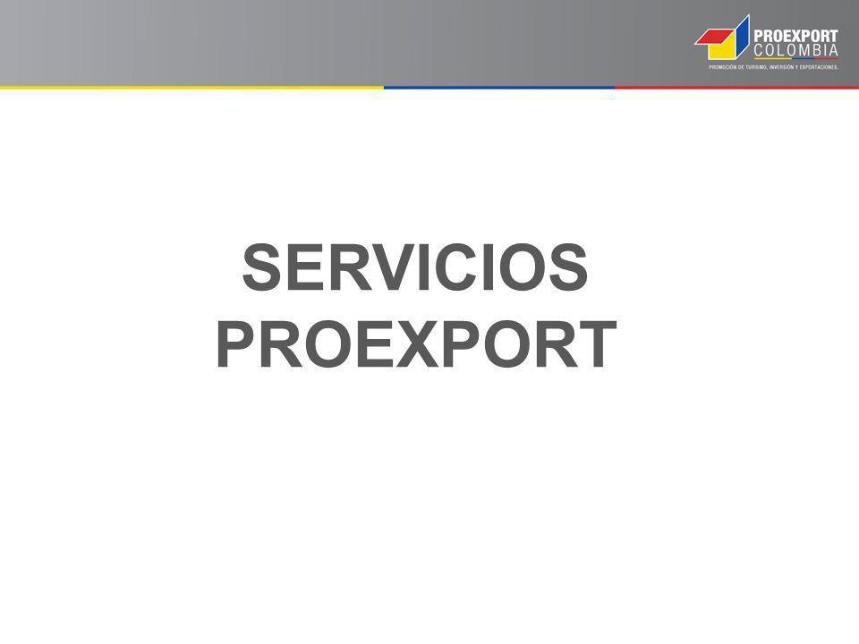 ¿Quién es Proexport.