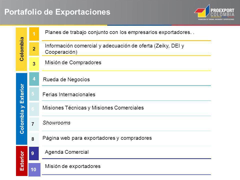 Planes de trabajo conjunto con los empresarios exportadores..