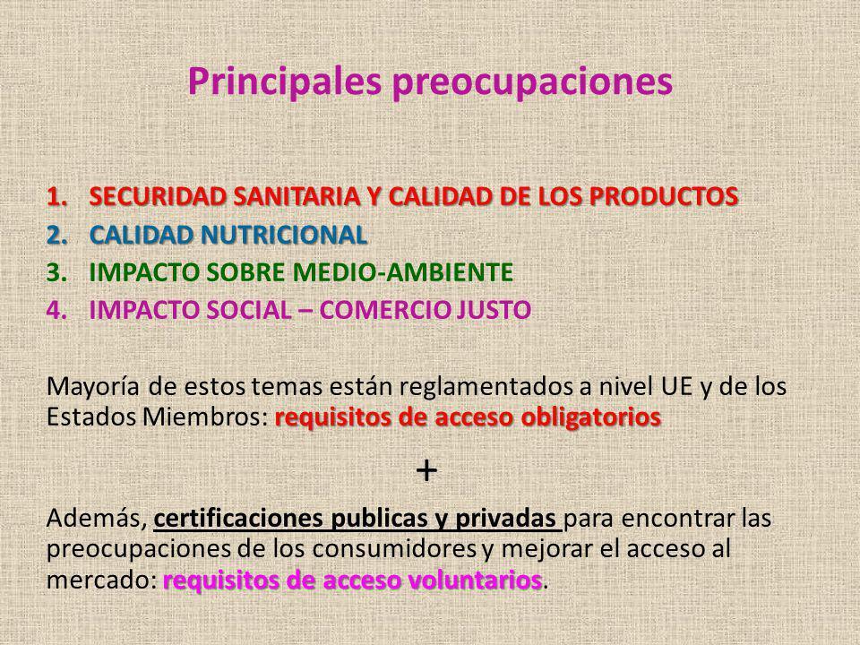Principales preocupaciones 1.SECURIDAD SANITARIA Y CALIDAD DE LOS PRODUCTOS 2.CALIDAD NUTRICIONAL 3.IMPACTO SOBRE MEDIO-AMBIENTE 4.IMPACTO SOCIAL – CO