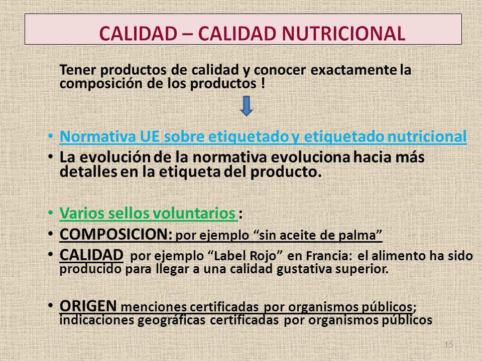 Tener productos de calidad y conocer exactamente la composición de los productos ! Normativa UE sobre etiquetado y etiquetado nutricional La evolución