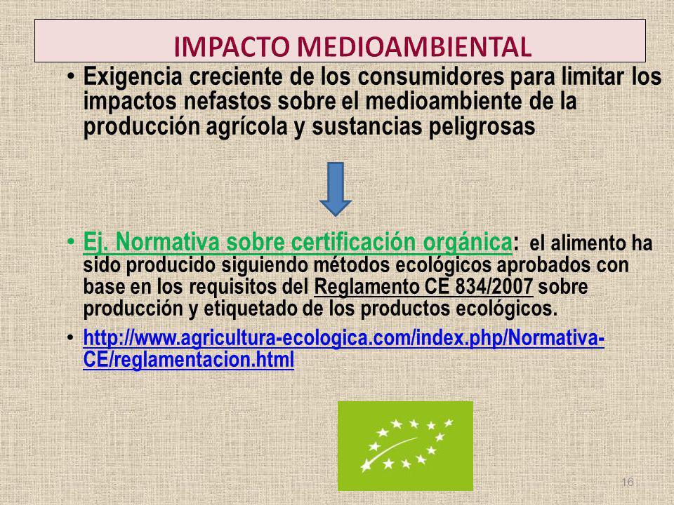 Exigencia creciente de los consumidores para limitar los impactos nefastos sobre el medioambiente de la producción agrícola y sustancias peligrosas Ej