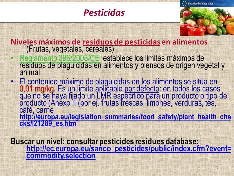 ereira 22 Marzo 2012 Pesticidas Niveles máximos de residuos de pesticidas en alimentos (Frutas, vegetales, cereales) Reglamento 396/2005/CE establece