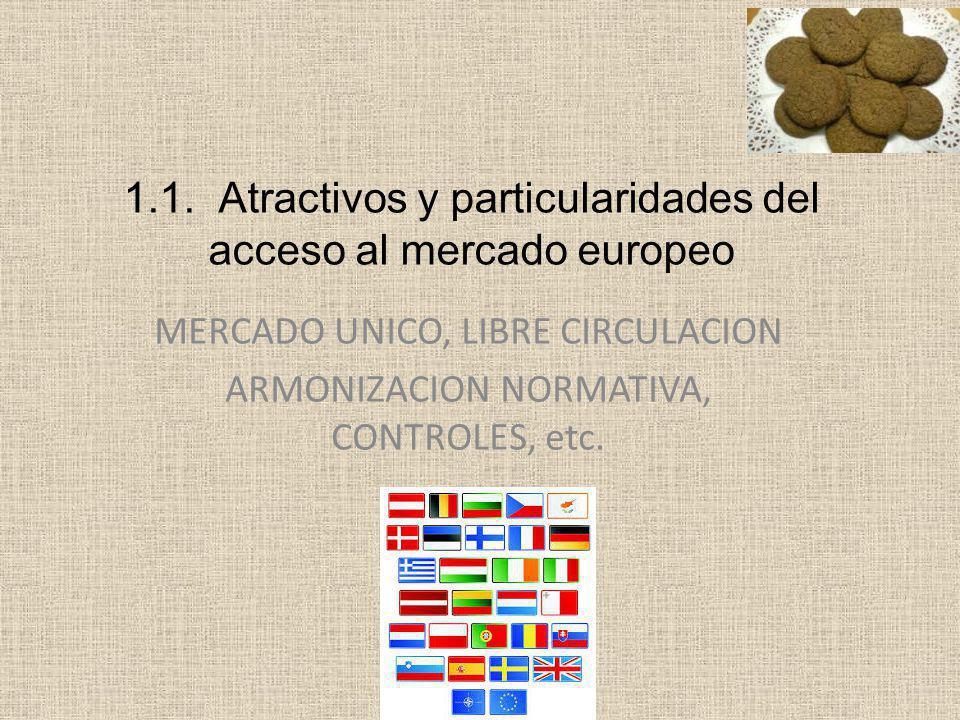 1.1. Atractivos y particularidades del acceso al mercado europeo MERCADO UNICO, LIBRE CIRCULACION ARMONIZACION NORMATIVA, CONTROLES, etc.