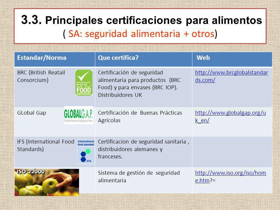 3.3. Principales certificaciones para alimentos ( SA: seguridad alimentaria + otros) Estandar/NormaQue certifica? Web BRC (British Reatail Consorcium)