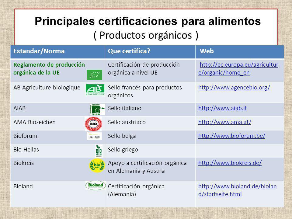 Principales certificaciones para alimentos ( Productos orgánicos ) Estandar/NormaQue certifica? Web Reglamento de producción orgánica de la UE Certifi