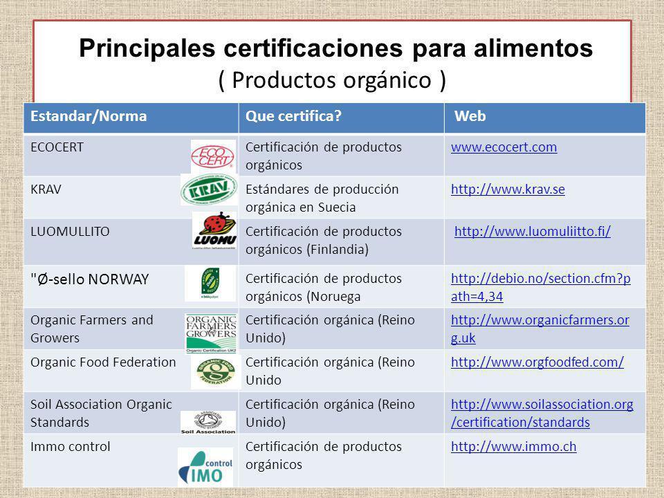 Principales certificaciones para alimentos ( Productos orgánico ) Estandar/NormaQue certifica? Web ECOCERTCertificación de productos orgánicos www.eco