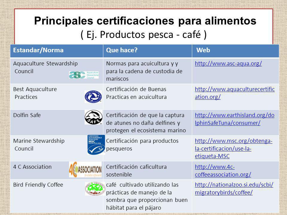 Principales certificaciones para alimentos ( Ej. Productos pesca - café ) Estandar/NormaQue hace? Web Aquaculture Stewardship Council Normas para acui