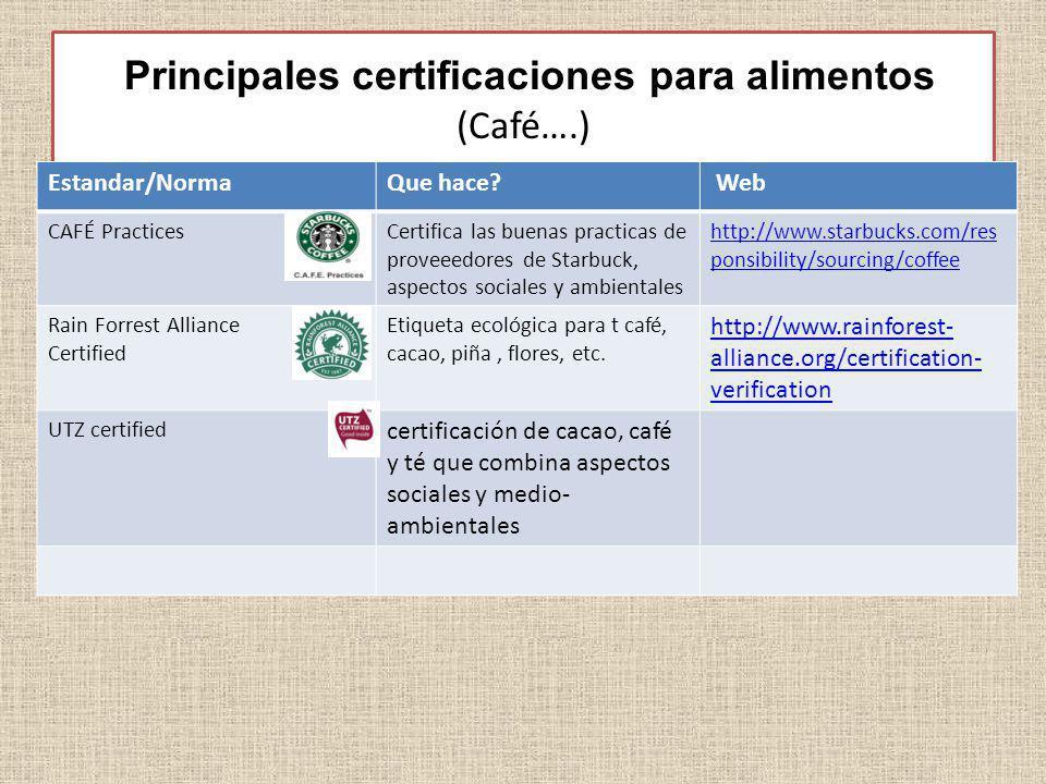 Principales certificaciones para alimentos (Café….) Estandar/NormaQue hace? Web CAFÉ PracticesCertifica las buenas practicas de proveeedores de Starbu