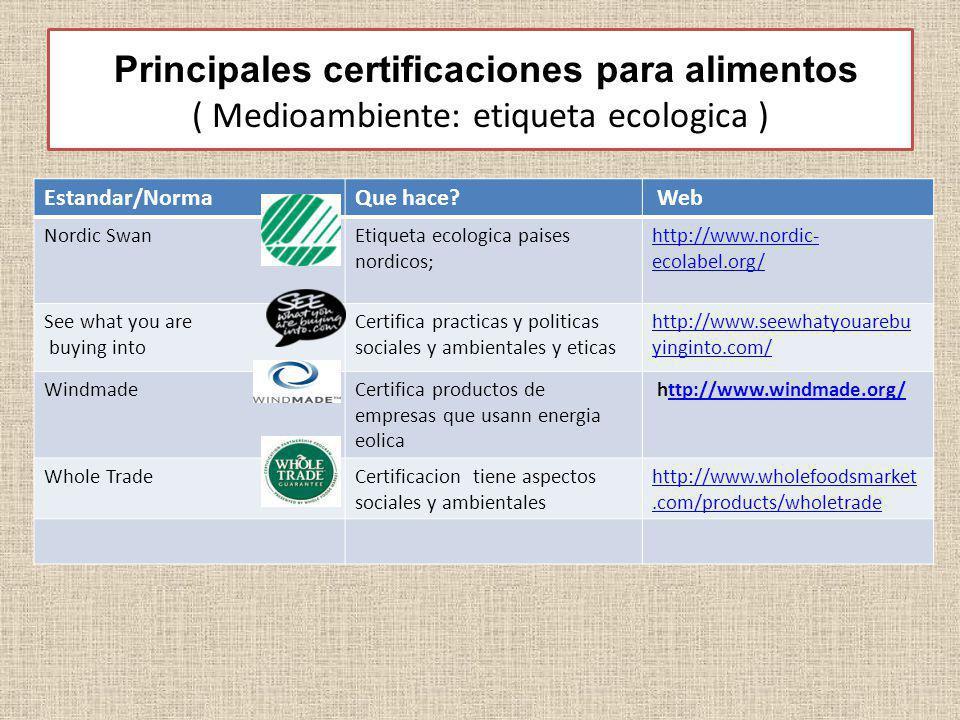 Principales certificaciones para alimentos ( Medioambiente: etiqueta ecologica ) Estandar/NormaQue hace? Web Nordic SwanEtiqueta ecologica paises nord