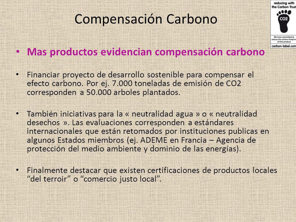 Compensación Carbono Mas productos evidencian compensación carbono Financiar proyecto de desarrollo sostenible para compensar el efecto carbono. Por e