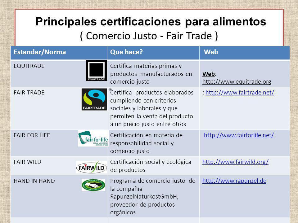 Principales certificaciones para alimentos ( Comercio Justo - Fair Trade ) Estandar/NormaQue hace? Web EQUITRADECertifica materias primas y productos