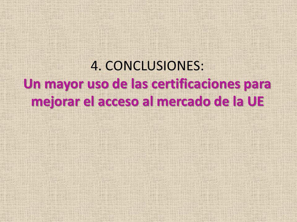 Un mayor uso de las certificaciones para mejorar el acceso al mercado de la UE 4. CONCLUSIONES: Un mayor uso de las certificaciones para mejorar el ac