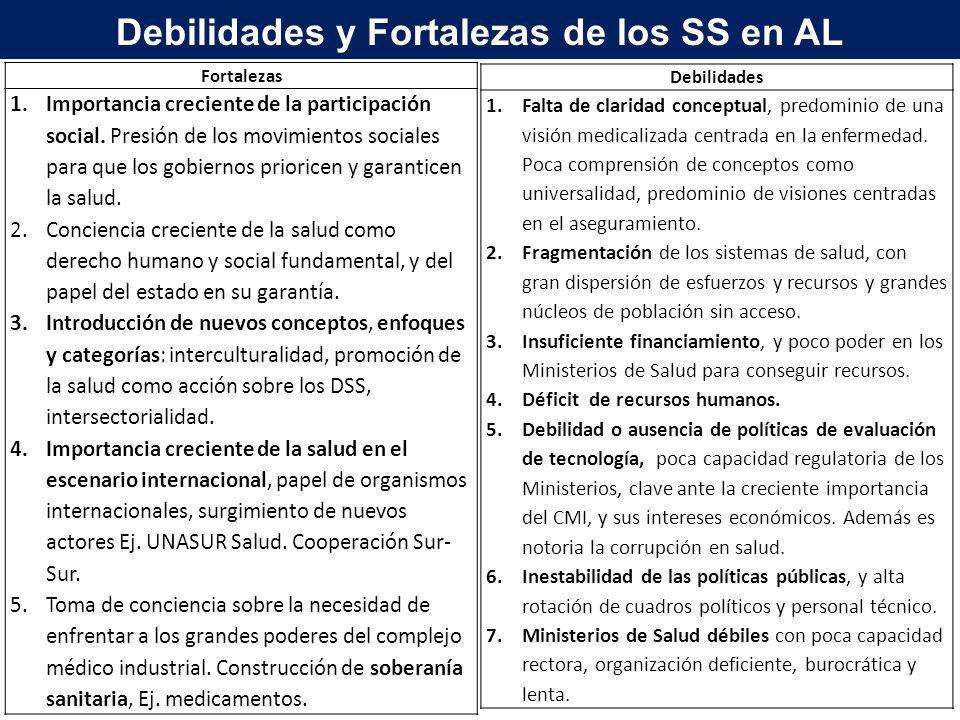 Debilidades y Fortalezas de los SS en AL Fortalezas 1.Importancia creciente de la participación social. Presión de los movimientos sociales para que l
