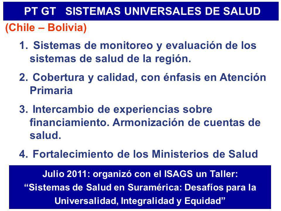 PT GT SISTEMAS UNIVERSALES DE SALUD (Chile – Bolivia) 1.Sistemas de monitoreo y evaluación de los sistemas de salud de la región. 2. Cobertura y calid