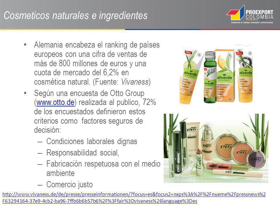 Cosmeticos naturales e ingredientes Alemania encabeza el ranking de países europeos con una cifra de ventas de más de 800 millones de euros y una cuot