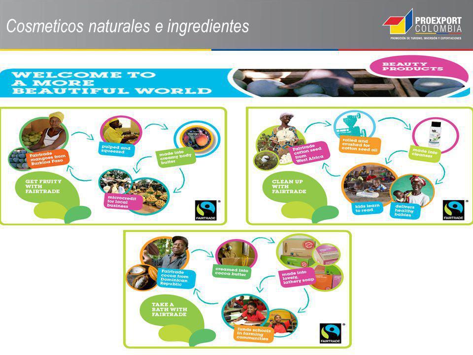 Cosmeticos naturales e ingredientes
