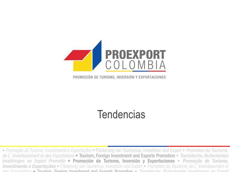 Quimicos orgánicos Algunos químicos que ya exporta Colombia a Alemania Quimicos Organicos que ya exporta Colombia Sales e hidroxidos de amonio cuaternario.