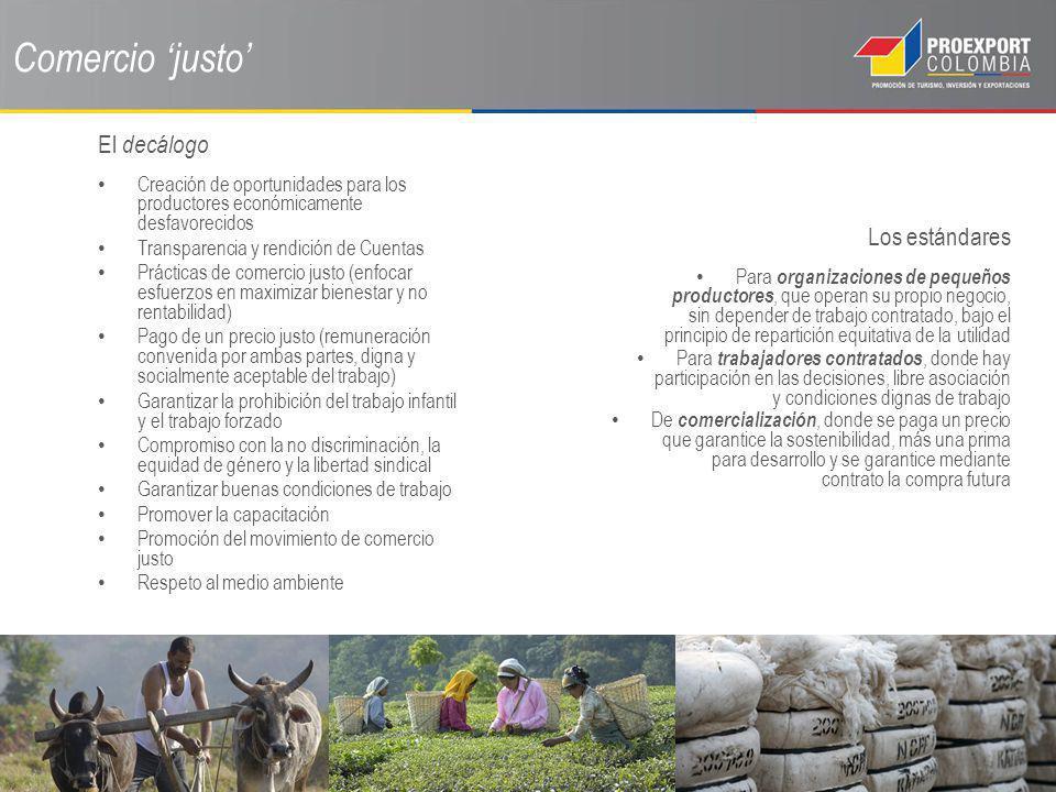 Comercio justo El decálogo Creación de oportunidades para los productores económicamente desfavorecidos Transparencia y rendición de Cuentas Prácticas